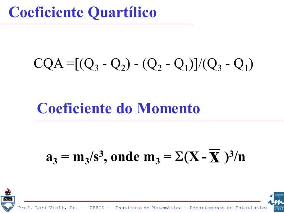 CQA =[(Q3 - Q2) - (Q2 - Q1)]/(Q3 - Q1)